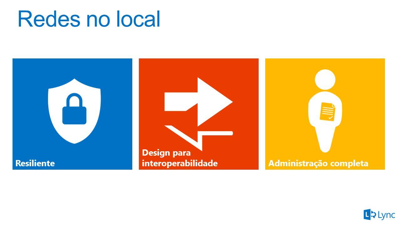 Design para interoperabilidadeResilienteAdministração completa