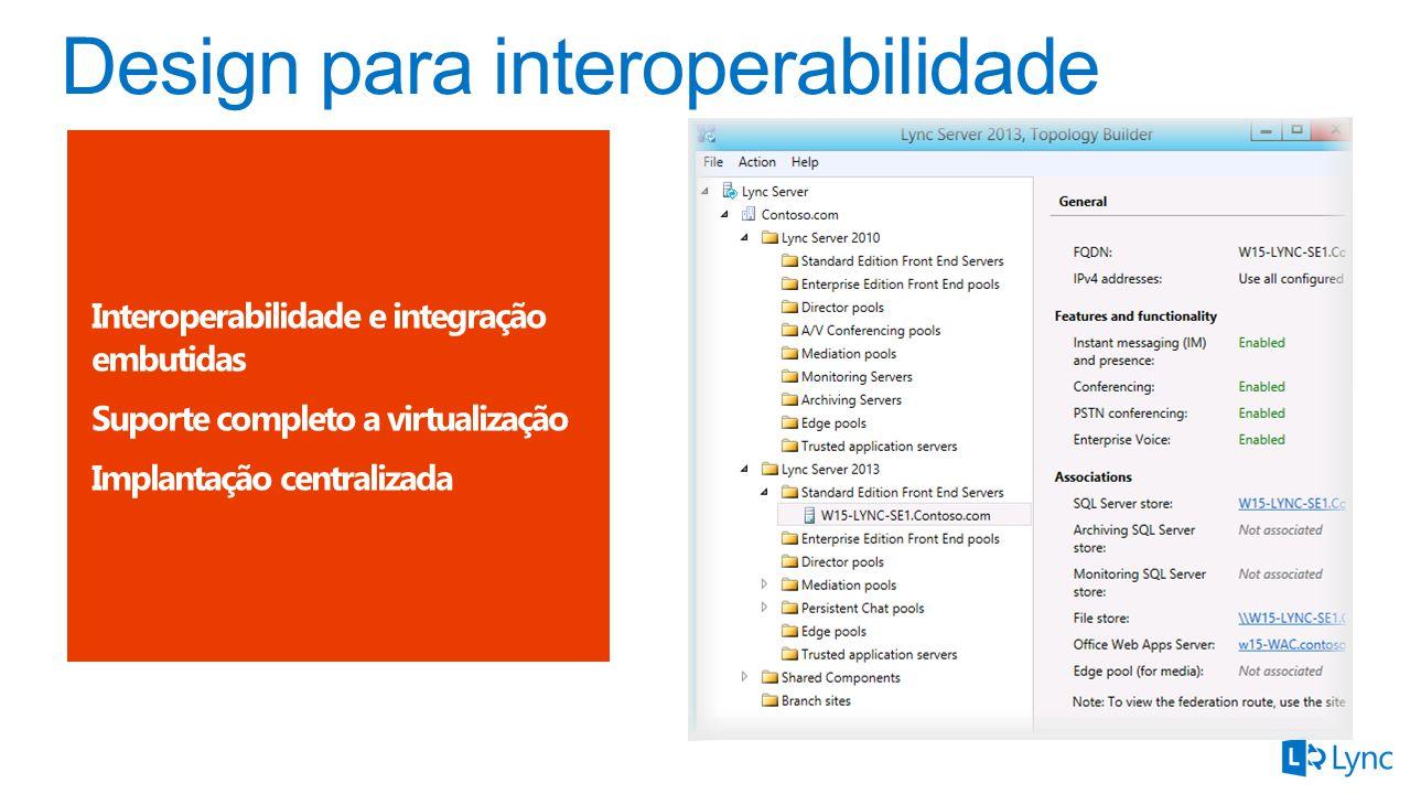 Interoperabilidade e integração embutidas Suporte completo a virtualização Implantação centralizada