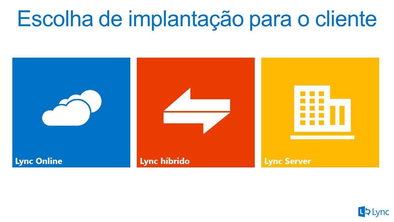 Lync OnlineLync híbridoLync Server