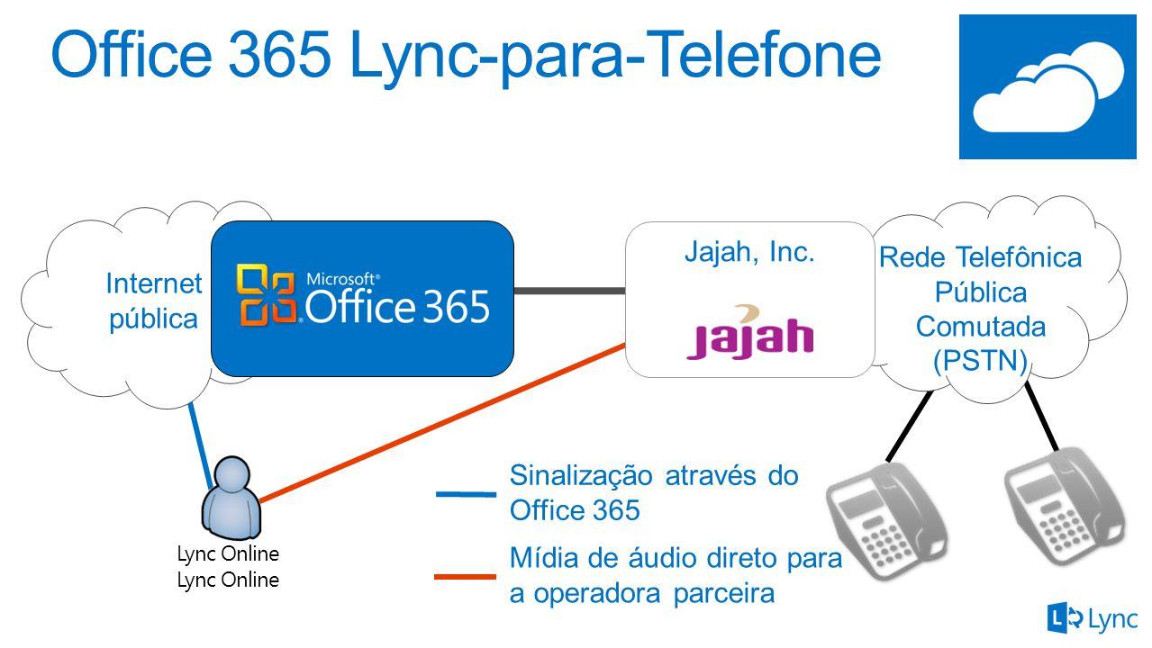 Rede Telefônica Pública Comutada (PSTN) Internet pública Jajah, Inc.