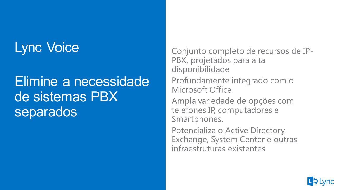 © 2012 Microsoft Corporation.Todos os direitos reservados.