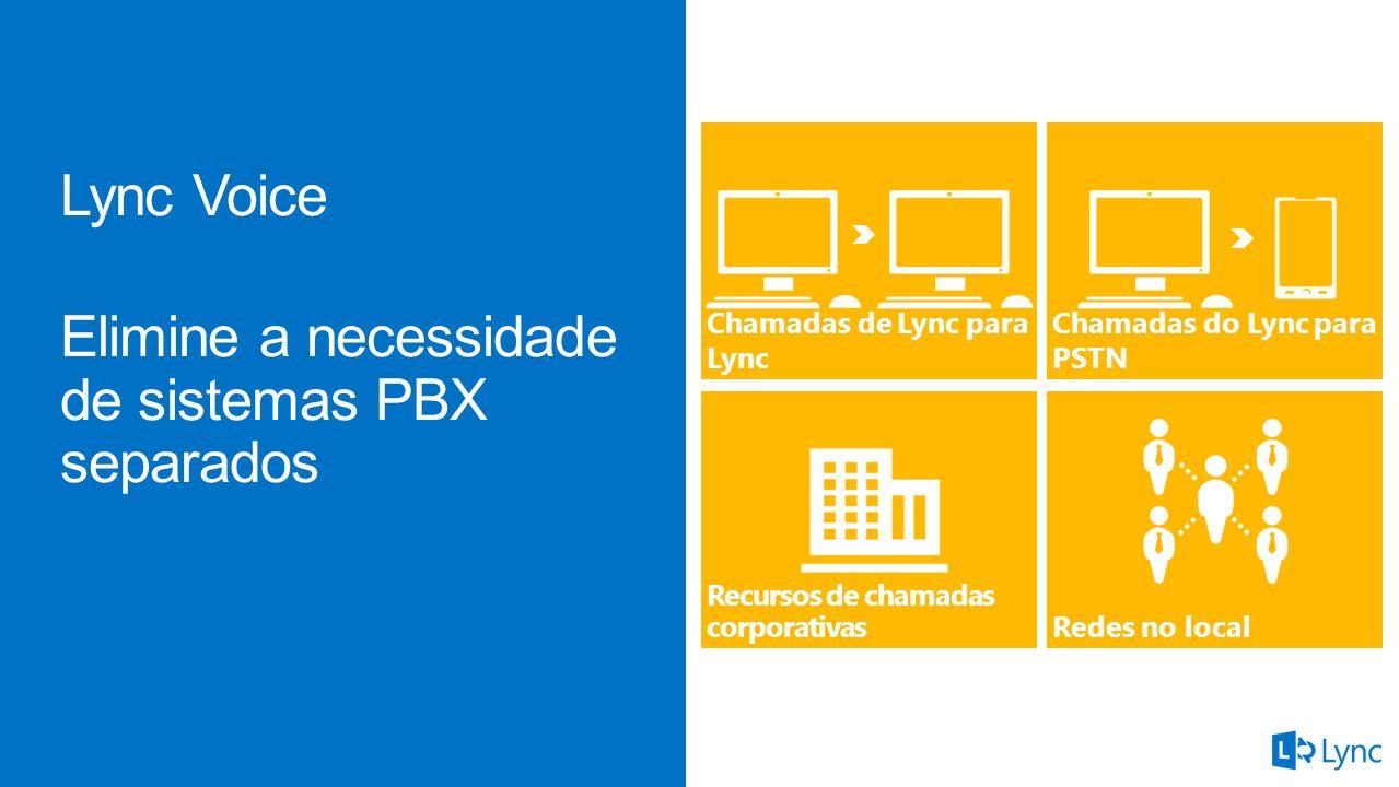 Calendário, caixa postal e UM integrados com o Exchange Telefones IP de baixo custo Autenticação de telefone IP baseada em PIN