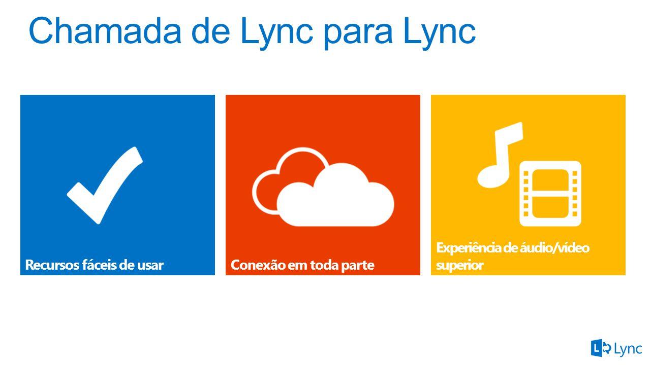 Sinalização para o Lync Server e Office 365 Mídia de áudio permanece no local Lync Online Local do cliente Lync Server no local Internet Lync Server Lync Online PSTN