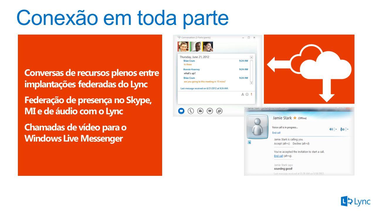 Conversas de recursos plenos entre implantações federadas do Lync Federação de presença no Skype, MI e de áudio com o Lync Chamadas de vídeo para o Windows Live Messenger