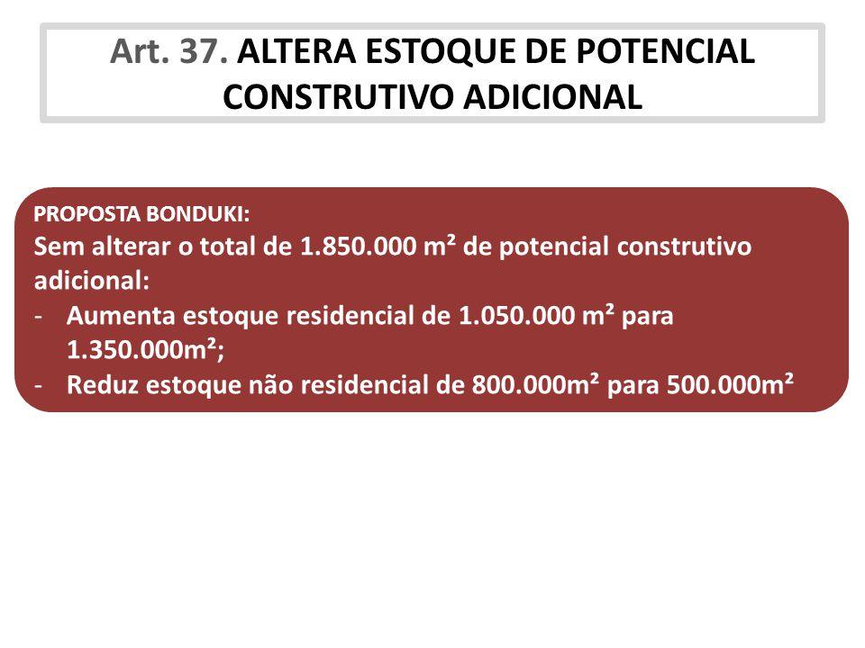 Art. 37. ALTERA ESTOQUE DE POTENCIAL CONSTRUTIVO ADICIONAL PROPOSTA BONDUKI: Sem alterar o total de 1.850.000 m² de potencial construtivo adicional: -