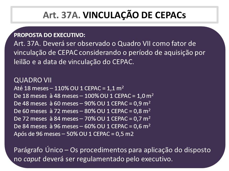 Art. 37A. VINCULAÇÃO DE CEPACs PROPOSTA DO EXECUTIVO: Art. 37A. Deverá ser observado o Quadro VII como fator de vinculação de CEPAC considerando o per