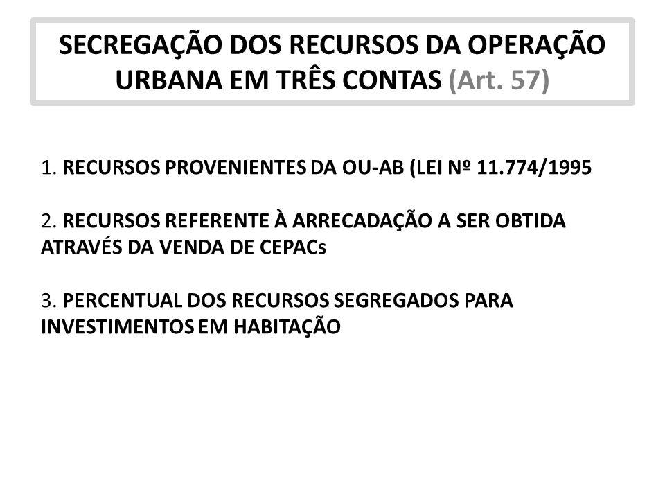 SECREGAÇÃO DOS RECURSOS DA OPERAÇÃO URBANA EM TRÊS CONTAS (Art. 57) 1. RECURSOS PROVENIENTES DA OU-AB (LEI Nº 11.774/1995 2. RECURSOS REFERENTE À ARRE