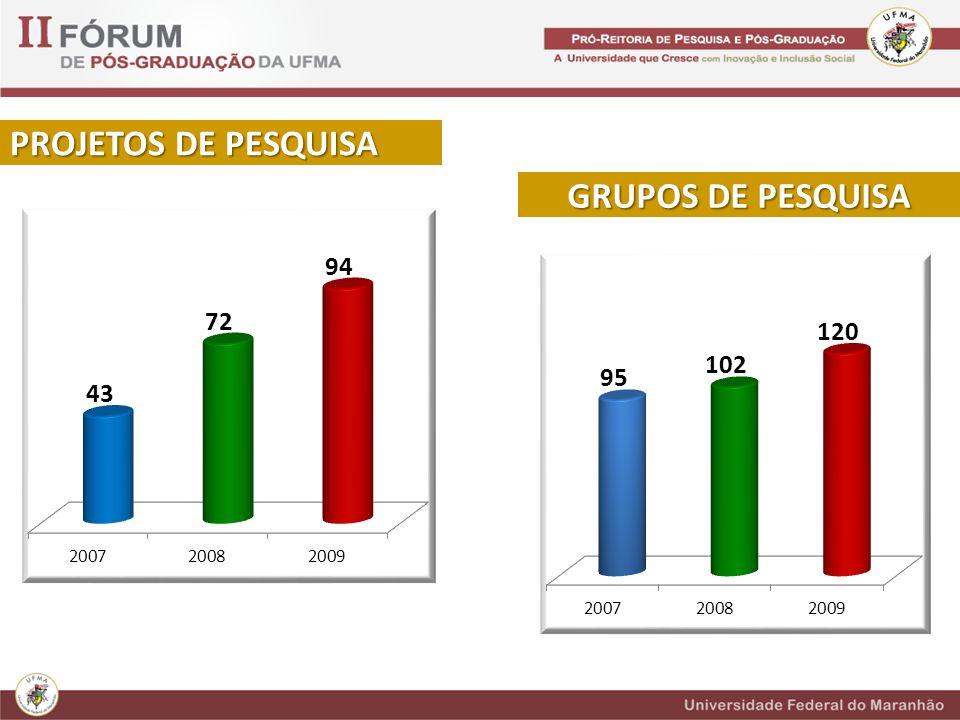 PROJETOS DE PESQUISA GRUPOS DE PESQUISA