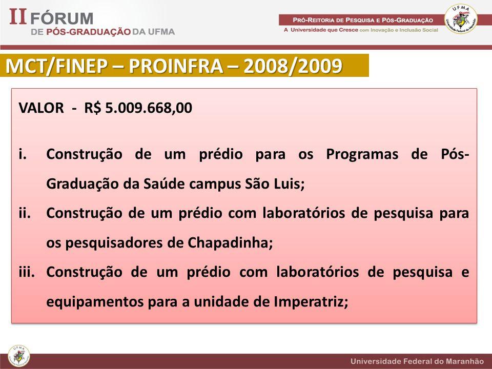 MCT/FINEP – PROINFRA – 2008/2009 VALOR - R$ 5.009.668,00 i.Construção de um prédio para os Programas de Pós- Graduação da Saúde campus São Luis; ii.Construção de um prédio com laboratórios de pesquisa para os pesquisadores de Chapadinha; iii.Construção de um prédio com laboratórios de pesquisa e equipamentos para a unidade de Imperatriz; VALOR - R$ 5.009.668,00 i.Construção de um prédio para os Programas de Pós- Graduação da Saúde campus São Luis; ii.Construção de um prédio com laboratórios de pesquisa para os pesquisadores de Chapadinha; iii.Construção de um prédio com laboratórios de pesquisa e equipamentos para a unidade de Imperatriz;