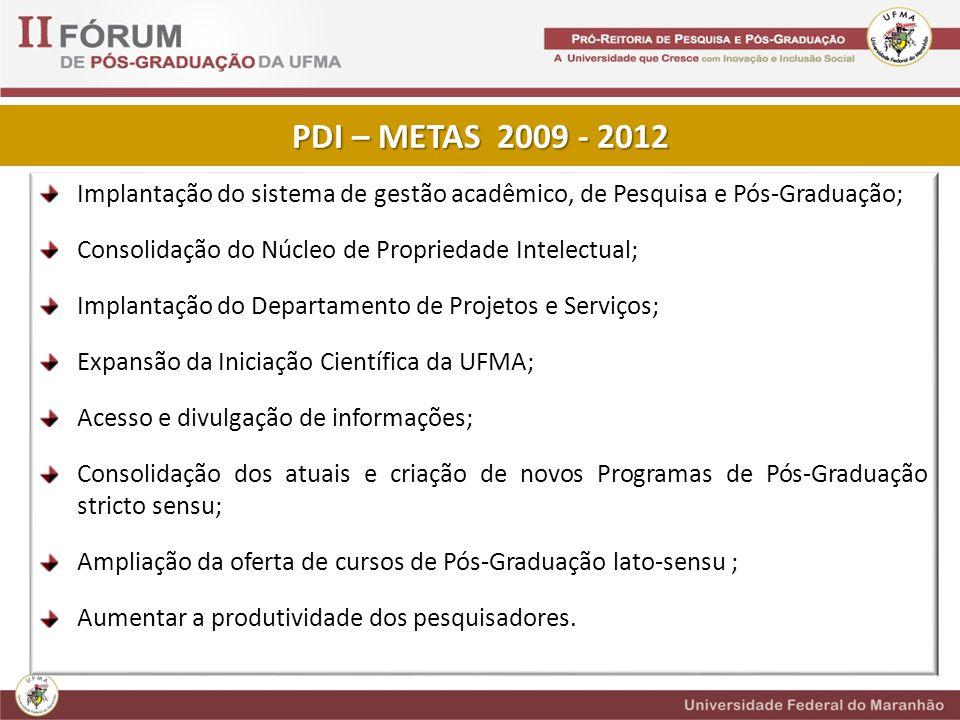 PDI – METAS 2009 - 2012 Implantação do sistema de gestão acadêmico, de Pesquisa e Pós-Graduação; Consolidação do Núcleo de Propriedade Intelectual; Implantação do Departamento de Projetos e Serviços; Expansão da Iniciação Científica da UFMA; Acesso e divulgação de informações; Consolidação dos atuais e criação de novos Programas de Pós-Graduação stricto sensu; Ampliação da oferta de cursos de Pós-Graduação lato-sensu ; Aumentar a produtividade dos pesquisadores.