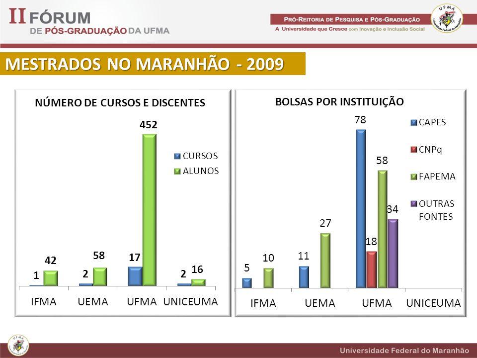MESTRADOS NO MARANHÃO - 2009