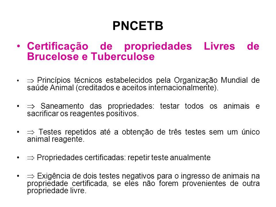 PNCETB •Certificação de propriedades Livres de Brucelose e Tuberculose •  Princípios técnicos estabelecidos pela Organização Mundial de saúde Animal (creditados e aceitos internacionalmente).