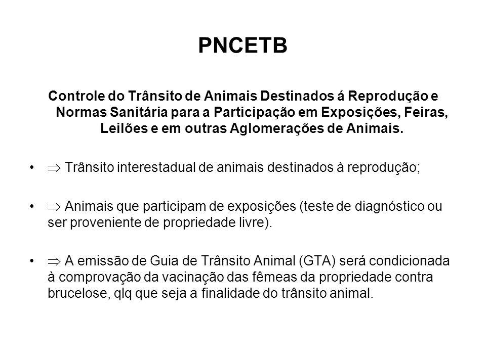 PNCETB Controle do Trânsito de Animais Destinados á Reprodução e Normas Sanitária para a Participação em Exposições, Feiras, Leilões e em outras Aglomerações de Animais.