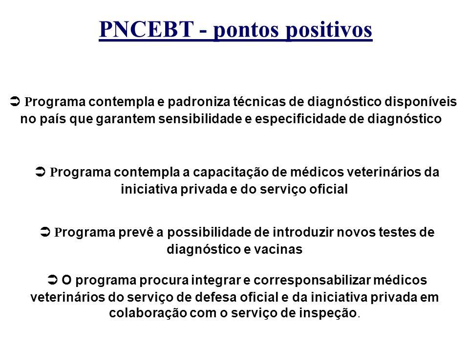  P rograma contempla e padroniza técnicas de diagnóstico disponíveis no país que garantem sensibilidade e especificidade de diagnóstico  O programa
