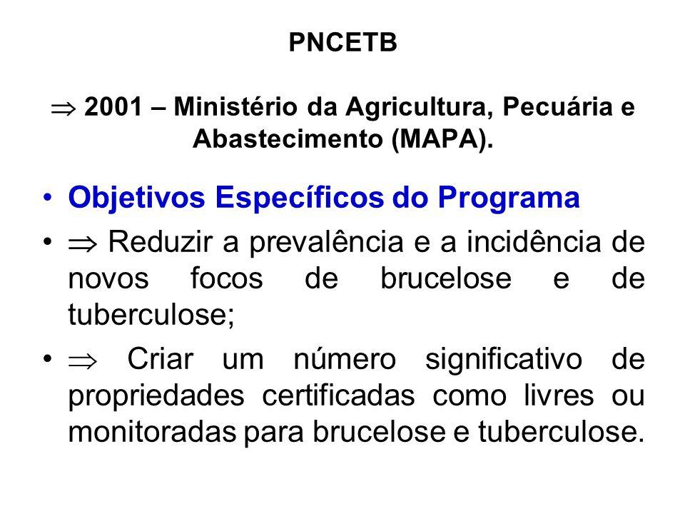 PNCETB  2001 – Ministério da Agricultura, Pecuária e Abastecimento (MAPA). •Objetivos Específicos do Programa •  Reduzir a prevalência e a incidênci