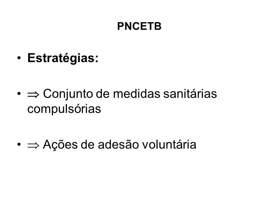 PNCETB •Estratégias: •  Conjunto de medidas sanitárias compulsórias •  Ações de adesão voluntária