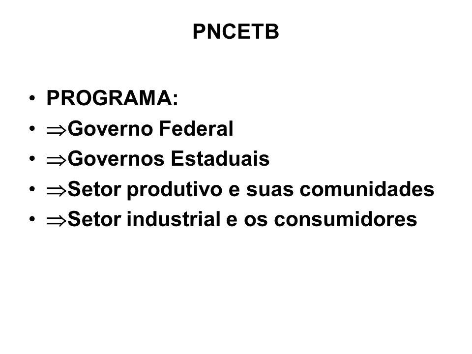 PNCETB •PROGRAMA: •  Governo Federal •  Governos Estaduais •  Setor produtivo e suas comunidades •  Setor industrial e os consumidores