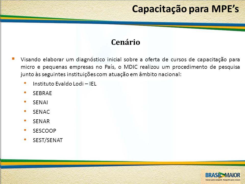 Cenário Capacitação para MPE's  Visando elaborar um diagnóstico inicial sobre a oferta de cursos de capacitação para micro e pequenas empresas no Paí