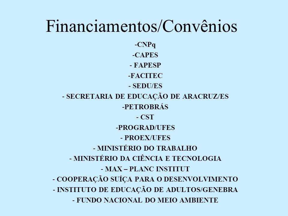 Financiamentos/Convênios -CNPq -CAPES - FAPESP -FACITEC - SEDU/ES - SECRETARIA DE EDUCAÇÃO DE ARACRUZ/ES -PETROBRÁS - CST -PROGRAD/UFES - PROEX/UFES - MINISTÉRIO DO TRABALHO - MINISTÉRIO DA CIÊNCIA E TECNOLOGIA - MAX – PLANC INSTITUT - COOPERAÇÃO SUÍÇA PARA O DESENVOLVIMENTO - INSTITUTO DE EDUCAÇÃO DE ADULTOS/GENEBRA - FUNDO NACIONAL DO MEIO AMBIENTE