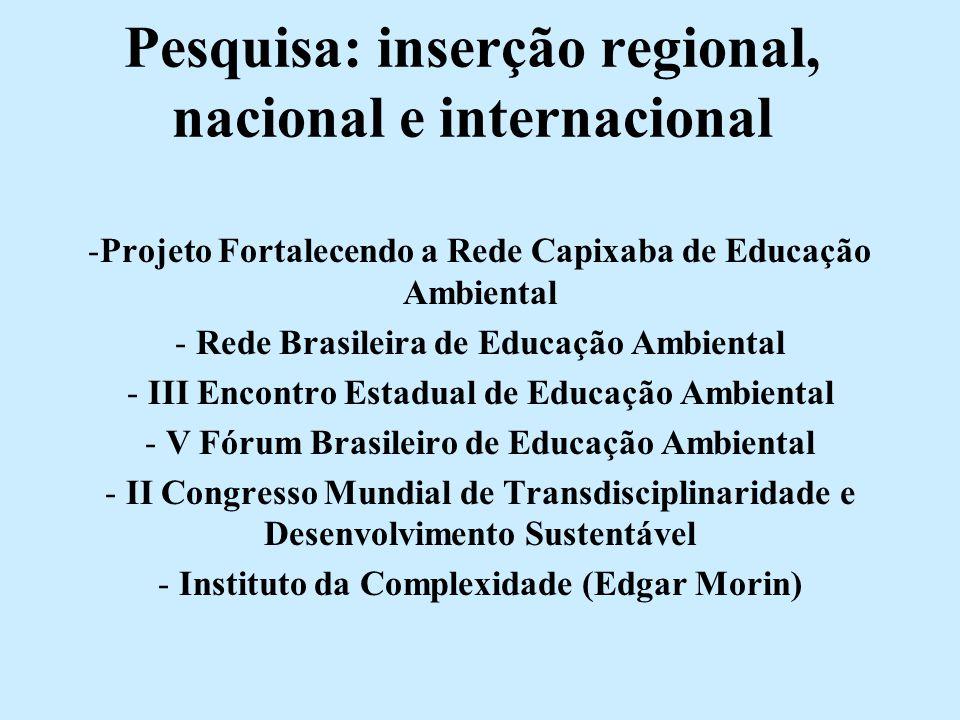Pesquisa: inserção regional, nacional e internacional -Projeto Fortalecendo a Rede Capixaba de Educação Ambiental - Rede Brasileira de Educação Ambiental - III Encontro Estadual de Educação Ambiental - V Fórum Brasileiro de Educação Ambiental - II Congresso Mundial de Transdisciplinaridade e Desenvolvimento Sustentável - Instituto da Complexidade (Edgar Morin)