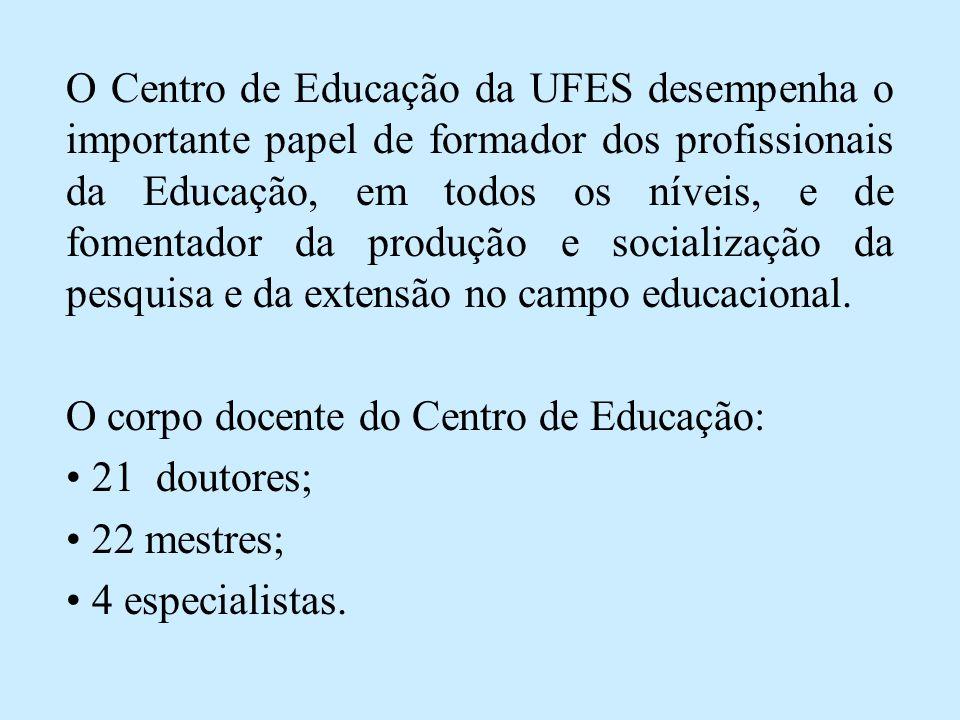O Centro de Educação da UFES desempenha o importante papel de formador dos profissionais da Educação, em todos os níveis, e de fomentador da produção e socialização da pesquisa e da extensão no campo educacional.