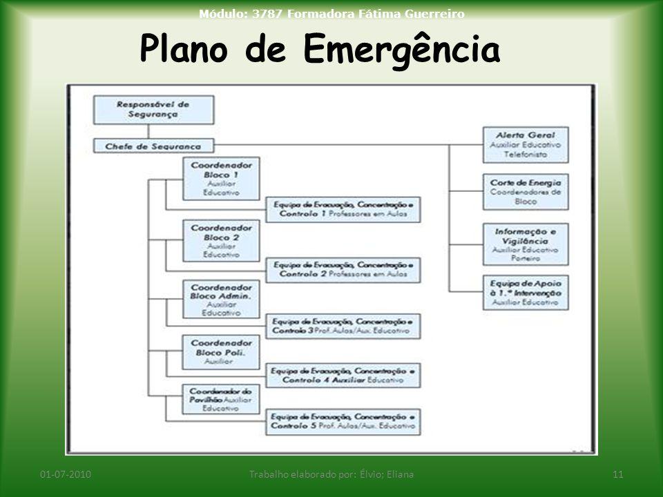 Plano de Emergência 01-07-2010Trabalho elaborado por: Élvio; Eliana11 Módulo: 3787 Formadora Fátima Guerreiro
