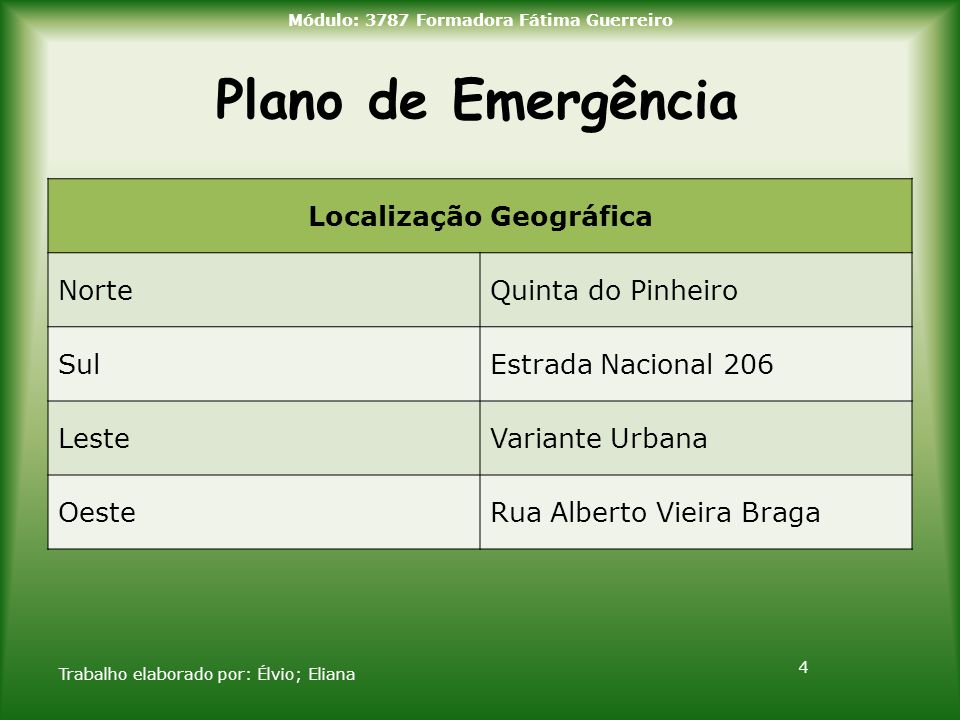 Plano de Emergência 01-07-2010Trabalho elaborado por: Élvio; Eliana15 Módulo: 3787 Formadora Fátima Guerreiro Ponto de Encontro Existem dois pontos de encontro.