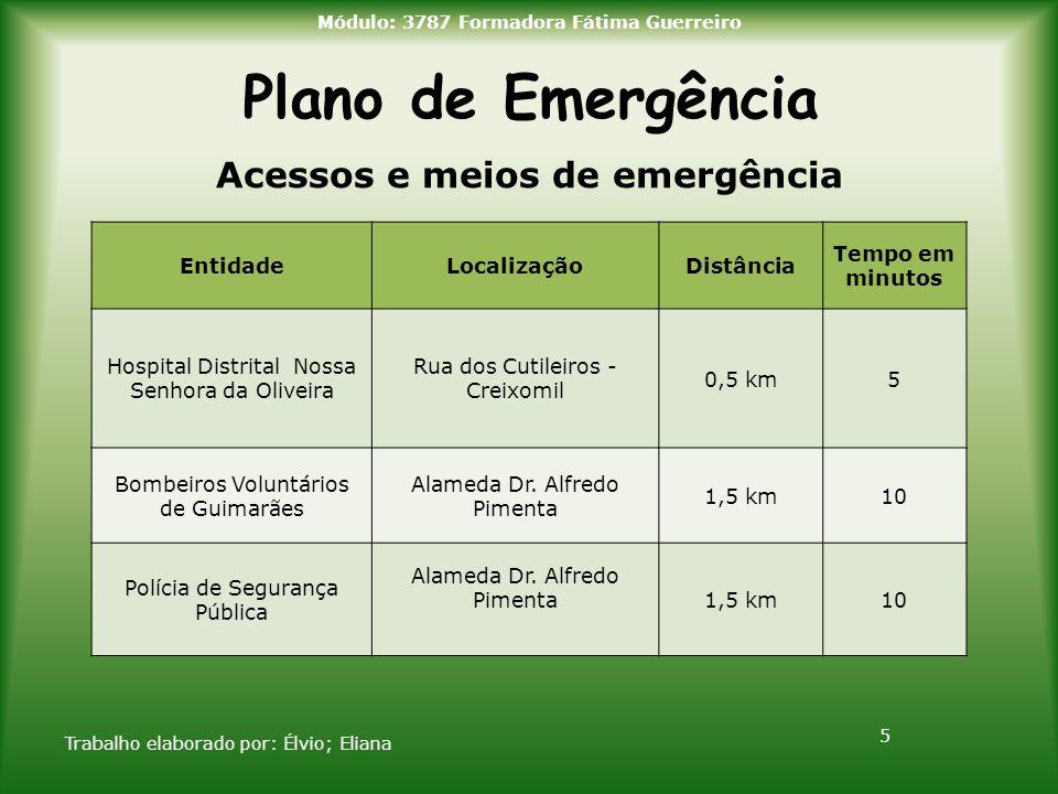 Plano de Emergência Acessos e meios de emergência Trabalho elaborado por: Élvio; Eliana 5 Módulo: 3787 Formadora Fátima Guerreiro EntidadeLocalizaçãoD