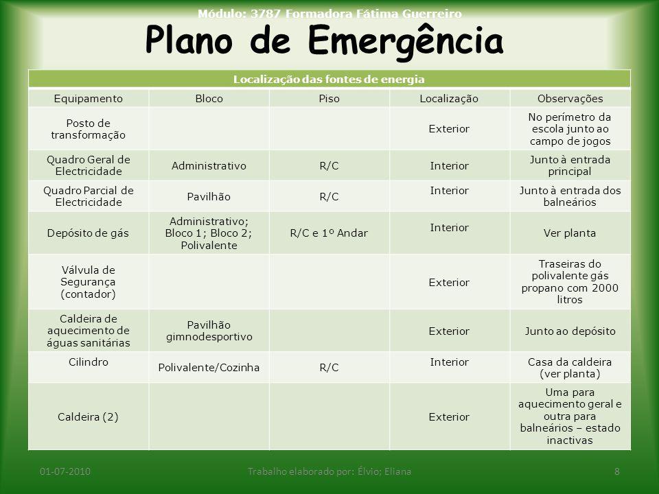 Plano de Emergência Localização das fontes de energia EquipamentoBlocoPisoLocalizaçãoObservações Posto de transformação Exterior No perímetro da escol