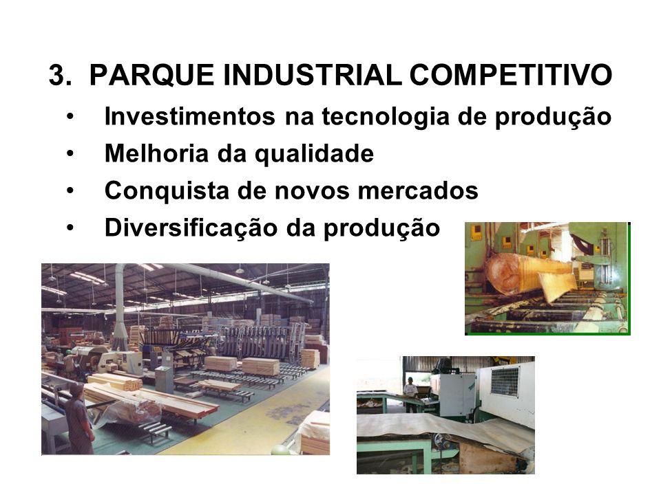 3. PARQUE INDUSTRIAL COMPETITIVO •Investimentos na tecnologia de produção •Melhoria da qualidade •Conquista de novos mercados •Diversificação da produ
