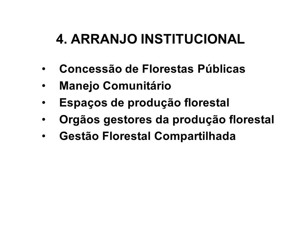 4. ARRANJO INSTITUCIONAL •Concessão de Florestas Públicas •Manejo Comunitário •Espaços de produção florestal •Orgãos gestores da produção florestal •G