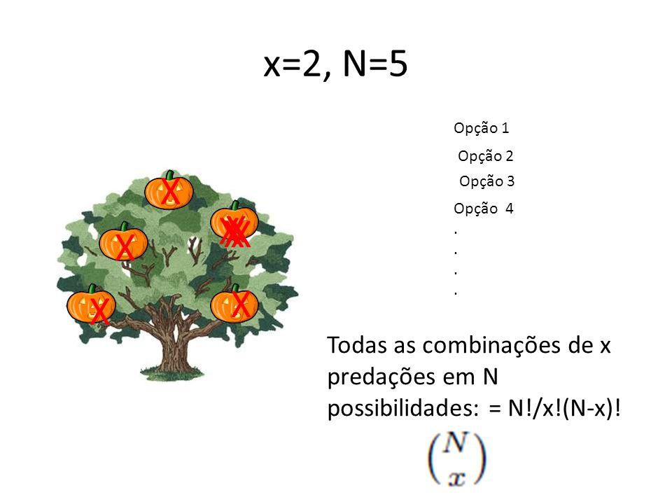 x=2, N=5 X X Opção 1 X X X X Opção 2 X X Opção 3 Opção 4. Todas as combinações de x predações em N possibilidades: = N!/x!(N-x)!