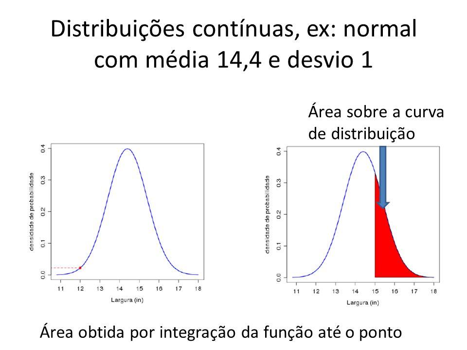 Distribuições contínuas, ex: normal com média 14,4 e desvio 1 Área sobre a curva de distribuição Área obtida por integração da função até o ponto