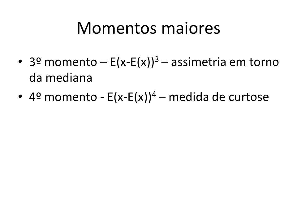 Momentos maiores • 3º momento – E(x-E(x)) 3 – assimetria em torno da mediana • 4º momento - E(x-E(x)) 4 – medida de curtose