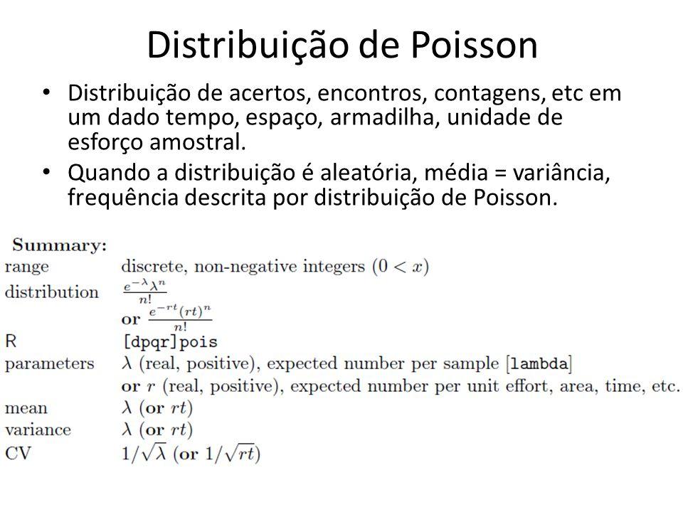 Distribuição de Poisson • Distribuição de acertos, encontros, contagens, etc em um dado tempo, espaço, armadilha, unidade de esforço amostral. • Quand