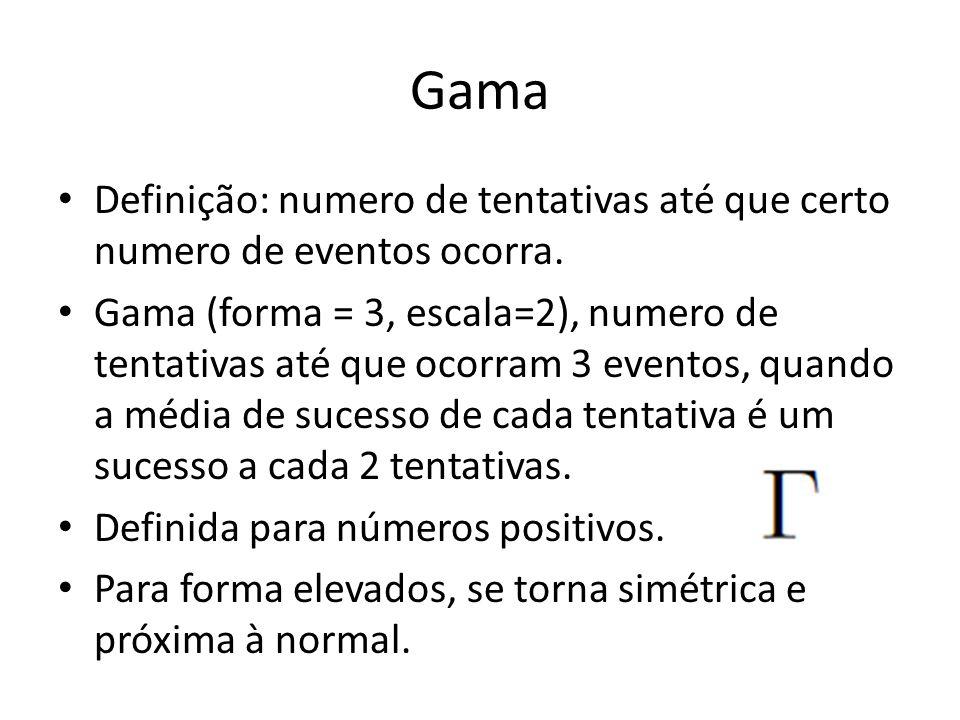 Gama • Definição: numero de tentativas até que certo numero de eventos ocorra. • Gama (forma = 3, escala=2), numero de tentativas até que ocorram 3 ev