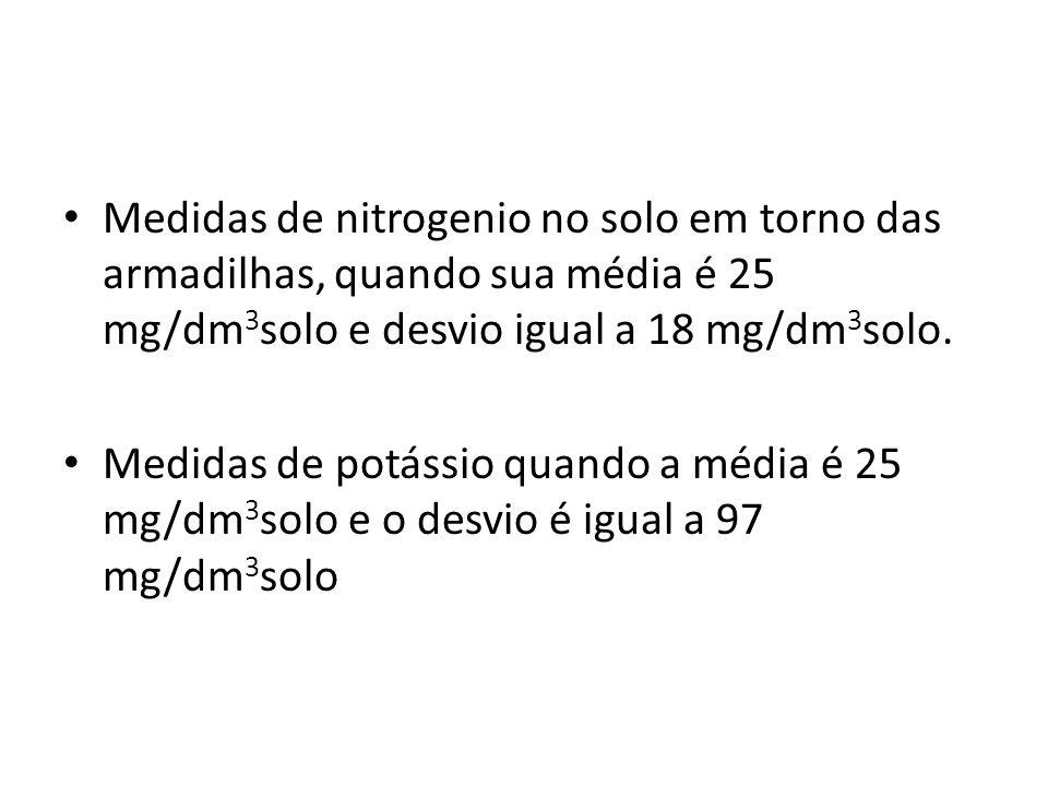 • Medidas de nitrogenio no solo em torno das armadilhas, quando sua média é 25 mg/dm 3 solo e desvio igual a 18 mg/dm 3 solo. • Medidas de potássio qu