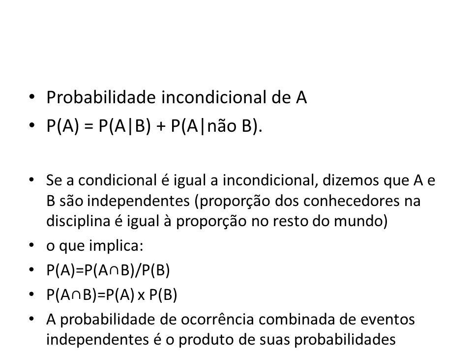 • Probabilidade incondicional de A • P(A) = P(A|B) + P(A|não B). • Se a condicional é igual a incondicional, dizemos que A e B são independentes (prop