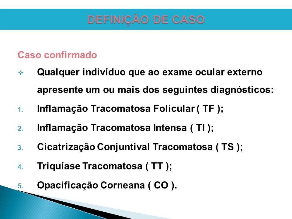 Caso confirmado  Qualquer indivíduo que ao exame ocular externo apresente um ou mais dos seguintes diagnósticos: 1.