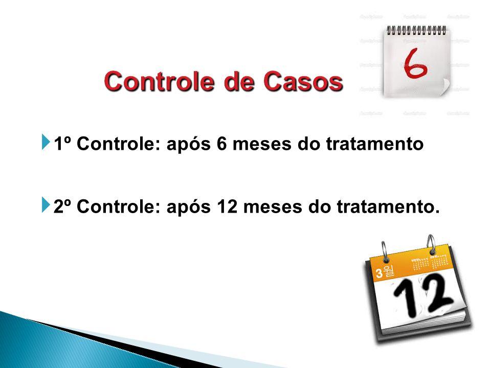  1º Controle: após 6 meses do tratamento  2º Controle: após 12 meses do tratamento.