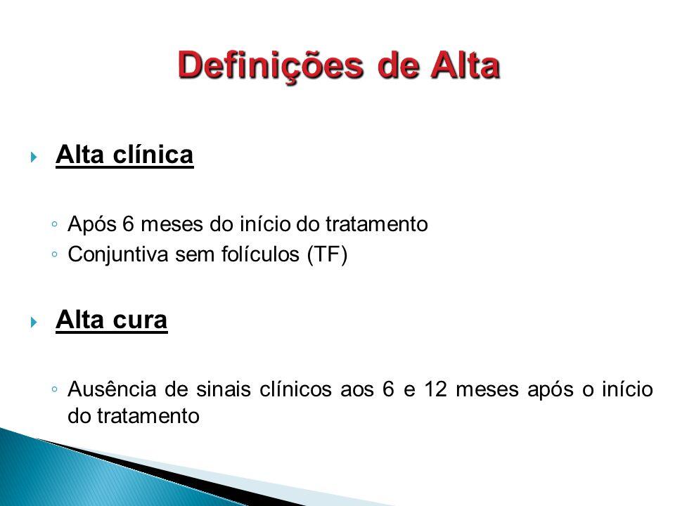  Alta clínica ◦ Após 6 meses do início do tratamento ◦ Conjuntiva sem folículos (TF)  Alta cura ◦ Ausência de sinais clínicos aos 6 e 12 meses após o início do tratamento