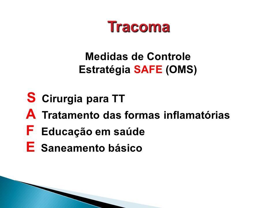 Medidas de Controle Estratégia SAFE (OMS) S Cirurgia para TT A Tratamento das formas inflamatórias F Educação em saúde E Saneamento básico