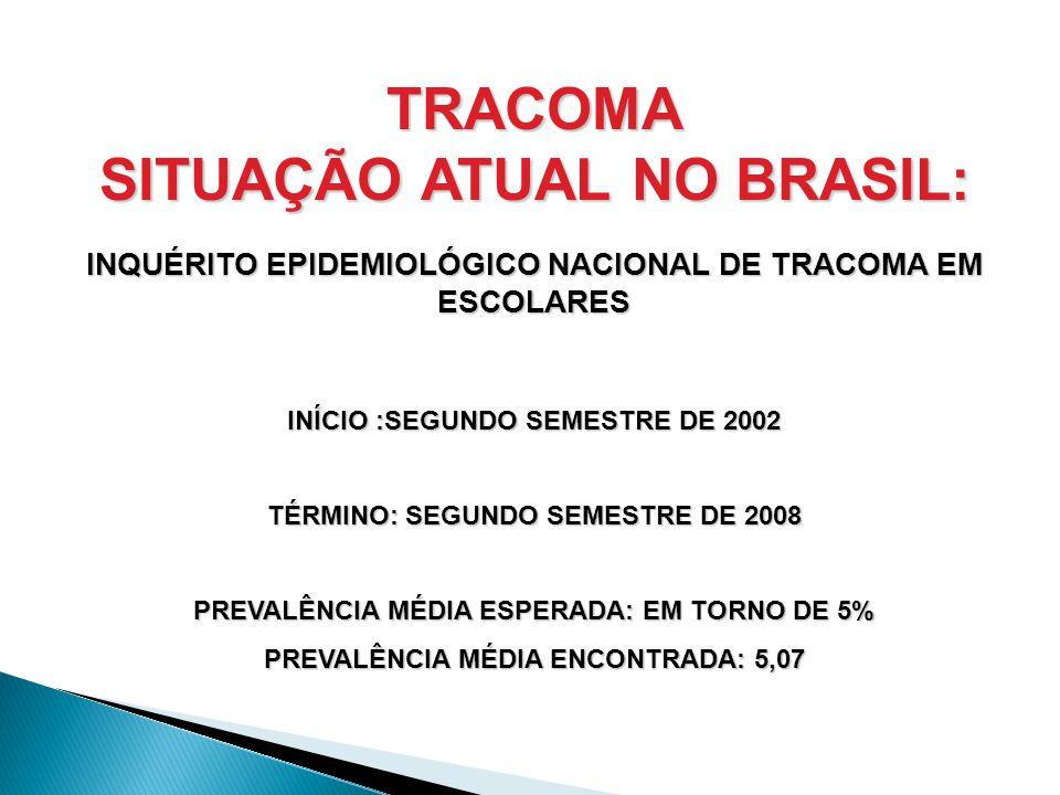 TRACOMA SITUAÇÃO ATUAL NO BRASIL: INQUÉRITO EPIDEMIOLÓGICO NACIONAL DE TRACOMA EM ESCOLARES INÍCIO :SEGUNDO SEMESTRE DE 2002 TÉRMINO: SEGUNDO SEMESTRE DE 2008 PREVALÊNCIA MÉDIA ESPERADA: EM TORNO DE 5% PREVALÊNCIA MÉDIA ENCONTRADA: 5,07