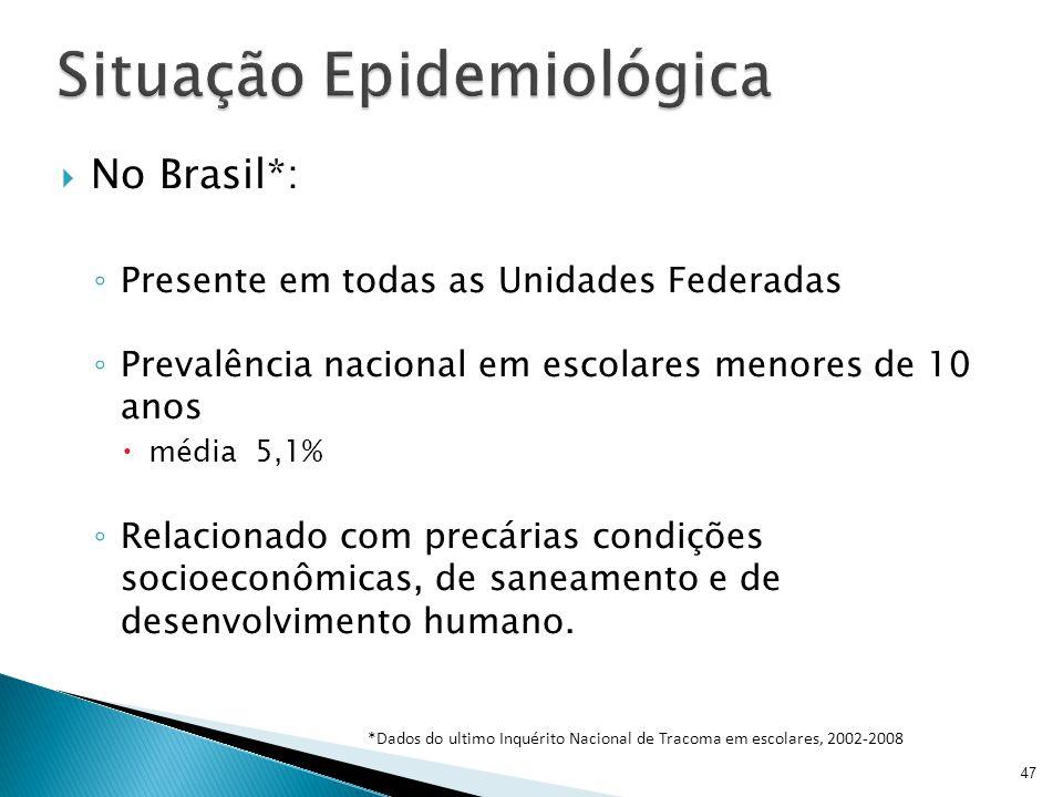  No Brasil*: ◦ Presente em todas as Unidades Federadas ◦ Prevalência nacional em escolares menores de 10 anos  média 5,1% ◦ Relacionado com precárias condições socioeconômicas, de saneamento e de desenvolvimento humano.
