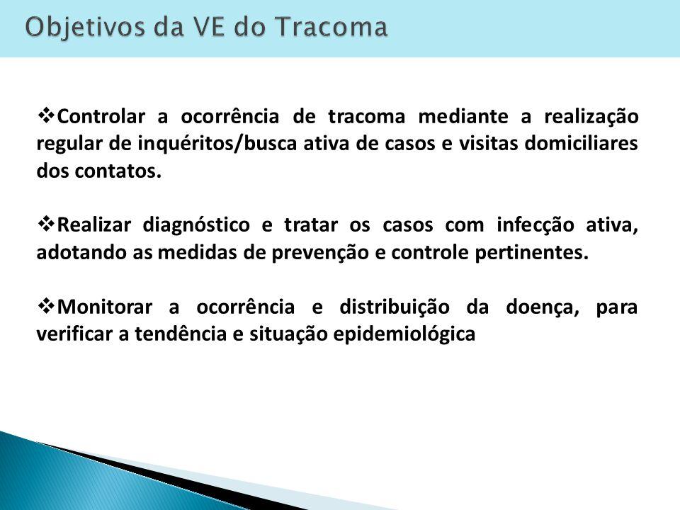  Controlar a ocorrência de tracoma mediante a realização regular de inquéritos/busca ativa de casos e visitas domiciliares dos contatos.