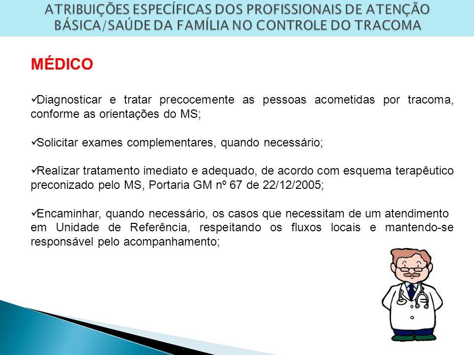 ATRIBUIÇÕES ESPECÍFICAS DOS PROFISSIONAIS DE ATENÇÃO BÁSICA/SAÚDE DA FAMÍLIA NO CONTROLE DO TRACOMA MÉDICO  Diagnosticar e tratar precocemente as pessoas acometidas por tracoma, conforme as orientações do MS;  Solicitar exames complementares, quando necessário;  Realizar tratamento imediato e adequado, de acordo com esquema terapêutico preconizado pelo MS, Portaria GM nº 67 de 22/12/2005;  Encaminhar, quando necessário, os casos que necessitam de um atendimento em Unidade de Referência, respeitando os fluxos locais e mantendo-se responsável pelo acompanhamento;