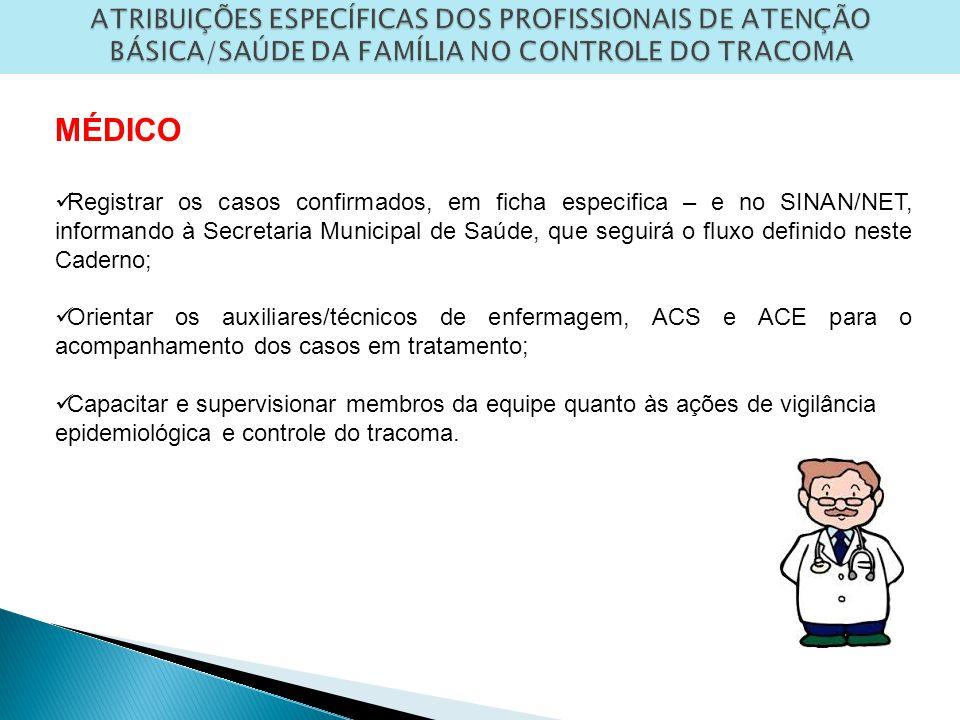 ATRIBUIÇÕES ESPECÍFICAS DOS PROFISSIONAIS DE ATENÇÃO BÁSICA/SAÚDE DA FAMÍLIA NO CONTROLE DO TRACOMA MÉDICO  Registrar os casos confirmados, em ficha especifica – e no SINAN/NET, informando à Secretaria Municipal de Saúde, que seguirá o fluxo definido neste Caderno;  Orientar os auxiliares/técnicos de enfermagem, ACS e ACE para o acompanhamento dos casos em tratamento;  Capacitar e supervisionar membros da equipe quanto às ações de vigilância epidemiológica e controle do tracoma.