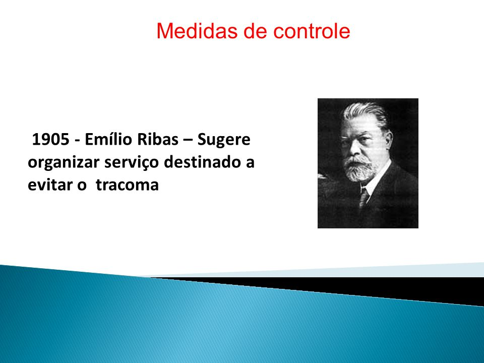1905 - Emílio Ribas – Sugere organizar serviço destinado a evitar o tracoma Medidas de controle