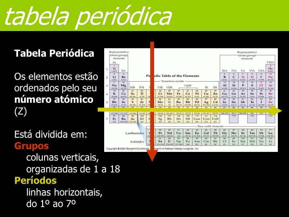 Tabela Periódica Os elementos estão ordenados pelo seu número atómico (Z) Está dividida em: Grupos colunas verticais, organizadas de 1 a 18 Períodos l