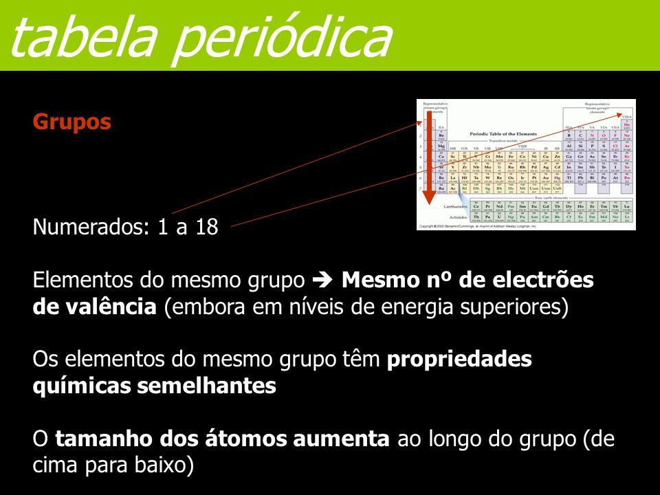 Grupos Numerados: 1 a 18 Elementos do mesmo grupo  Mesmo nº de electrões de valência (embora em níveis de energia superiores) Os elementos do mesmo g